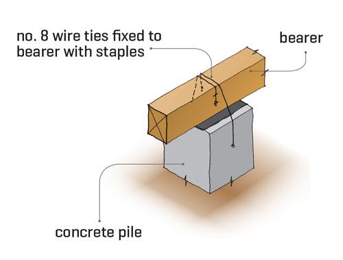 Subfloor structure | BRANZ Maintaining My Home