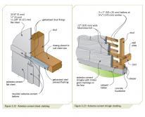 external box corner