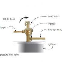 typical pressure relief valve